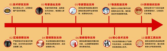江南糕点品牌介绍图7