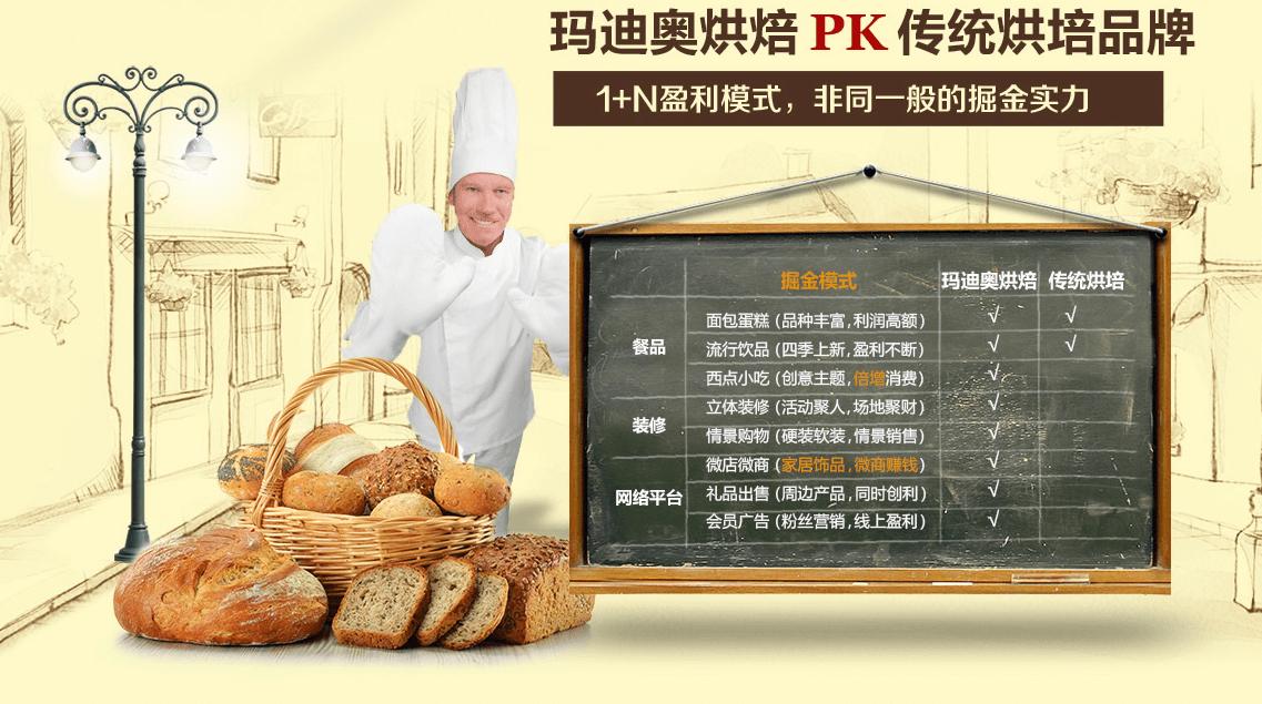 玛迪奥蛋糕烘焙品牌介绍图2