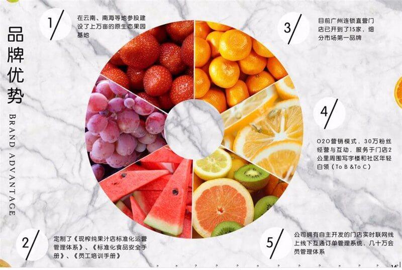 全民果汁饮品加盟详情