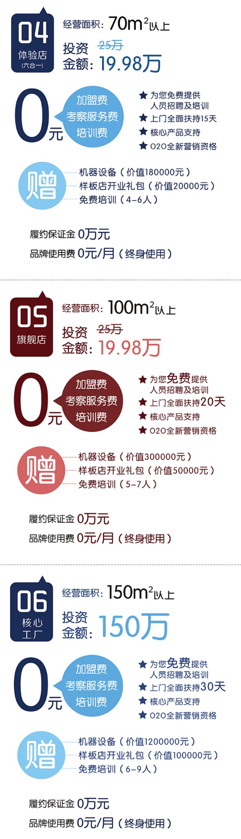 乐之乐芝烘焙品牌介绍图4