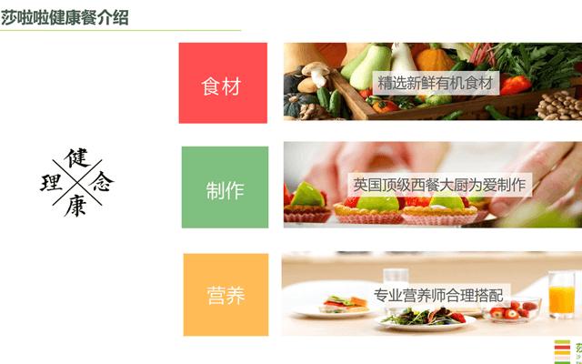 莎啦啦健康餐品牌介绍图2