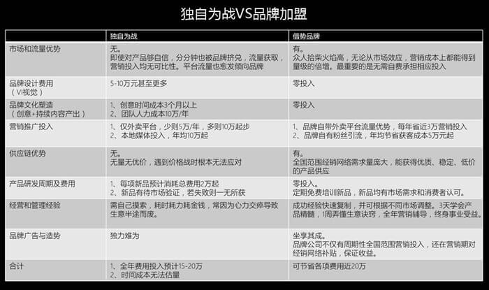 大开虾界品牌介绍图4