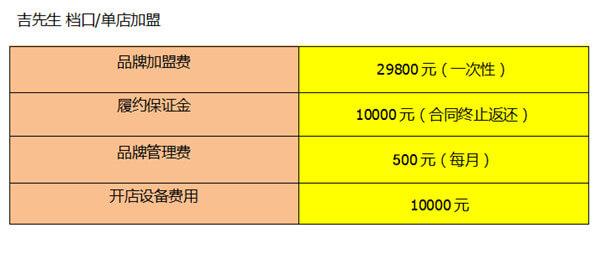吉先生韩式炸鸡品牌介绍图4