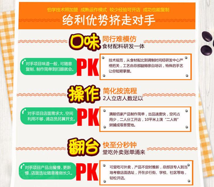 满朝佰家粥铺品牌介绍图4
