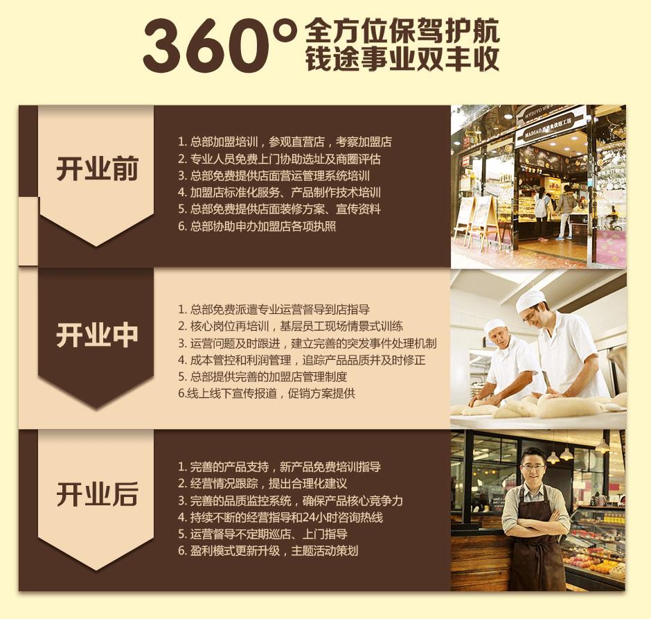 玛迪奥蛋糕烘焙品牌介绍图4