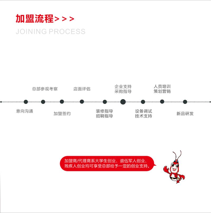 虾贝勒龙虾加盟流程