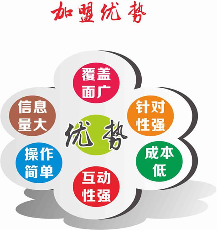 肚福缘鲜汁汤包品牌介绍图3
