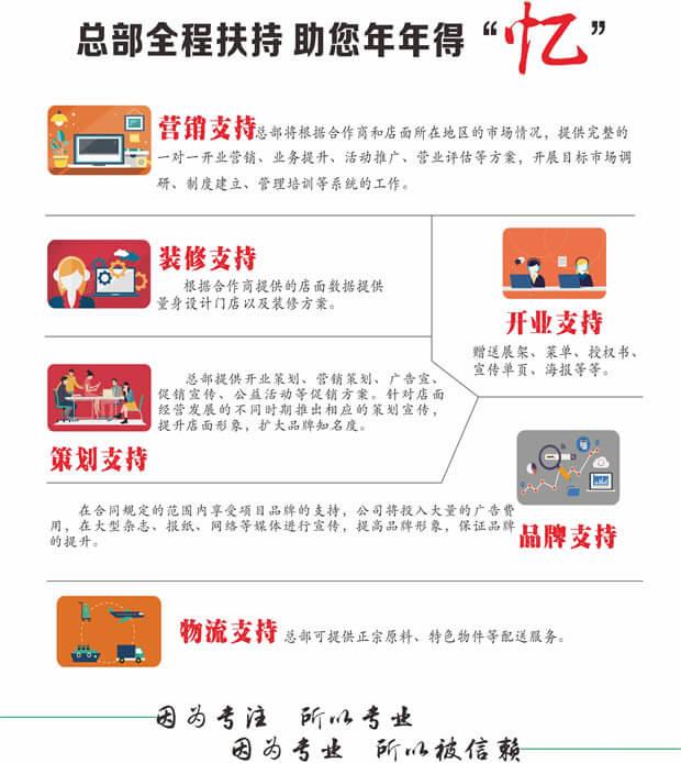 肚福缘鲜汁汤包品牌介绍图5