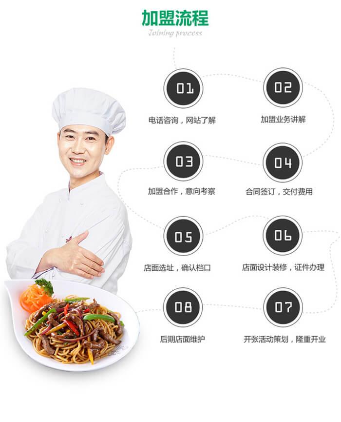 星格·漫西餐品牌介绍图7